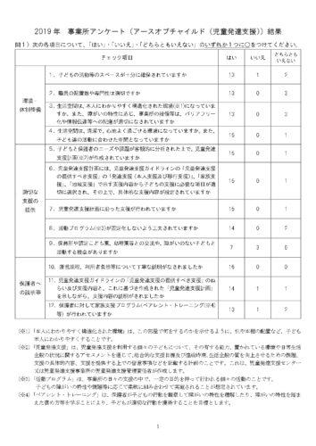 児発事業所アンケート結果(アース)_page-0001