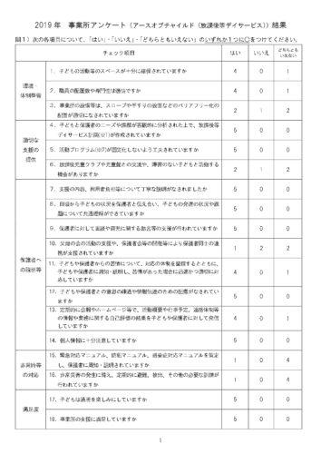 放デイ事業所アンケート結果(アース)_page-0001