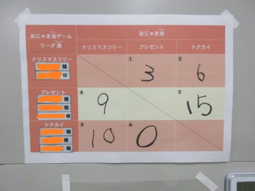 2 (9)1